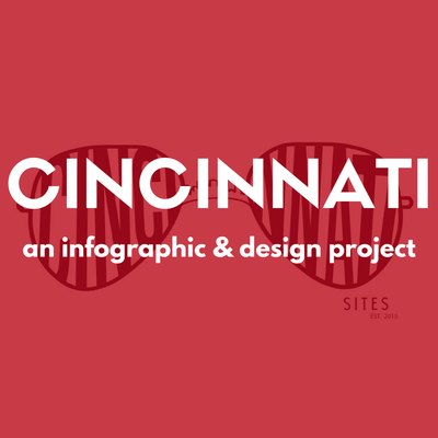 Cincinnati infographic and design
